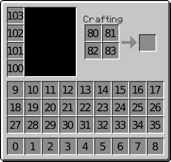 Ceci montre les nombres à spécifier pour choisir la case de l'inventaire lors d'une édition par NBTedit.