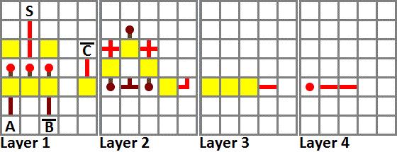 Half Adder schematic