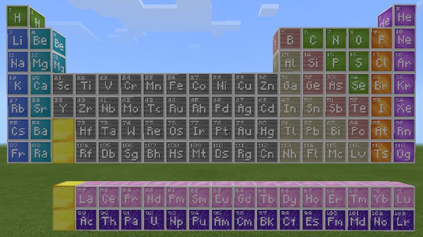 Element Official Minecraft Wiki