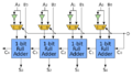 4-bit ripple carry adder-subtracter.png