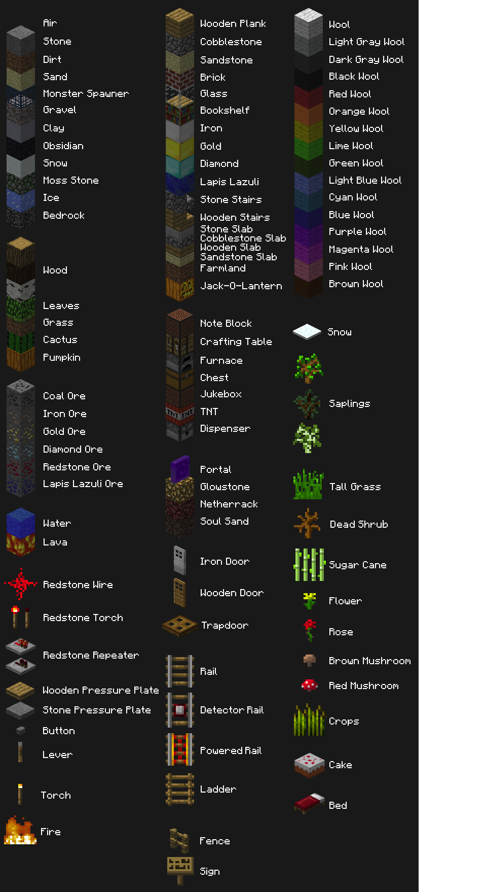 File Block Overview Png Official Minecraft Wiki