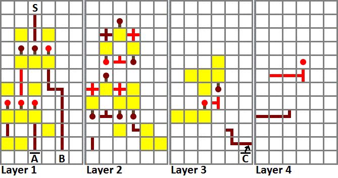 Full Adder schematic