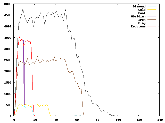 Mineral-graph.png