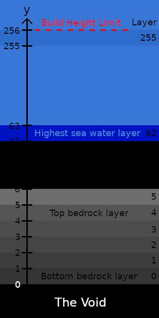 ダイヤ マイクラ 座標 pe マイクラPEで「座標」をカンタンに見る方法とその設定