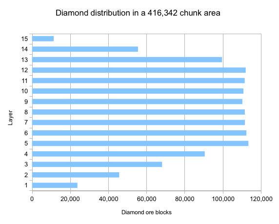 ファイル:Diamond D 28x.jpg