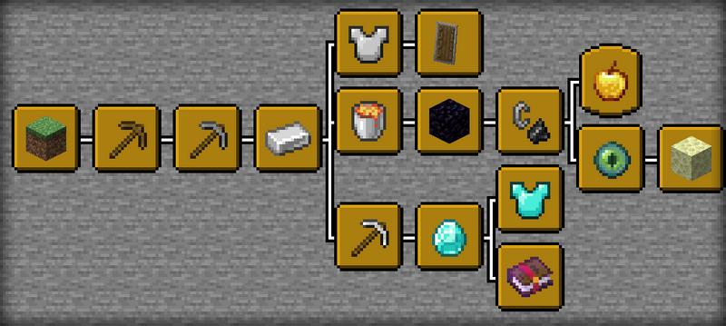Plik:Postępy - Minecraft.png