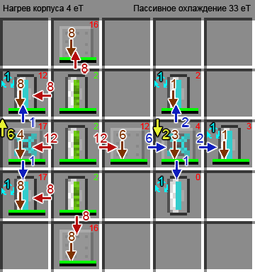 Пример3 расчёт ядерный реактор (IndustrialCraft 2).png