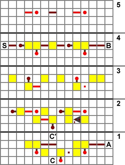 2格宽全加器的红石示意图