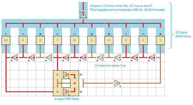 10 element free running with NAND gate.png