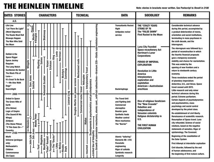 FH Timeline.jpg
