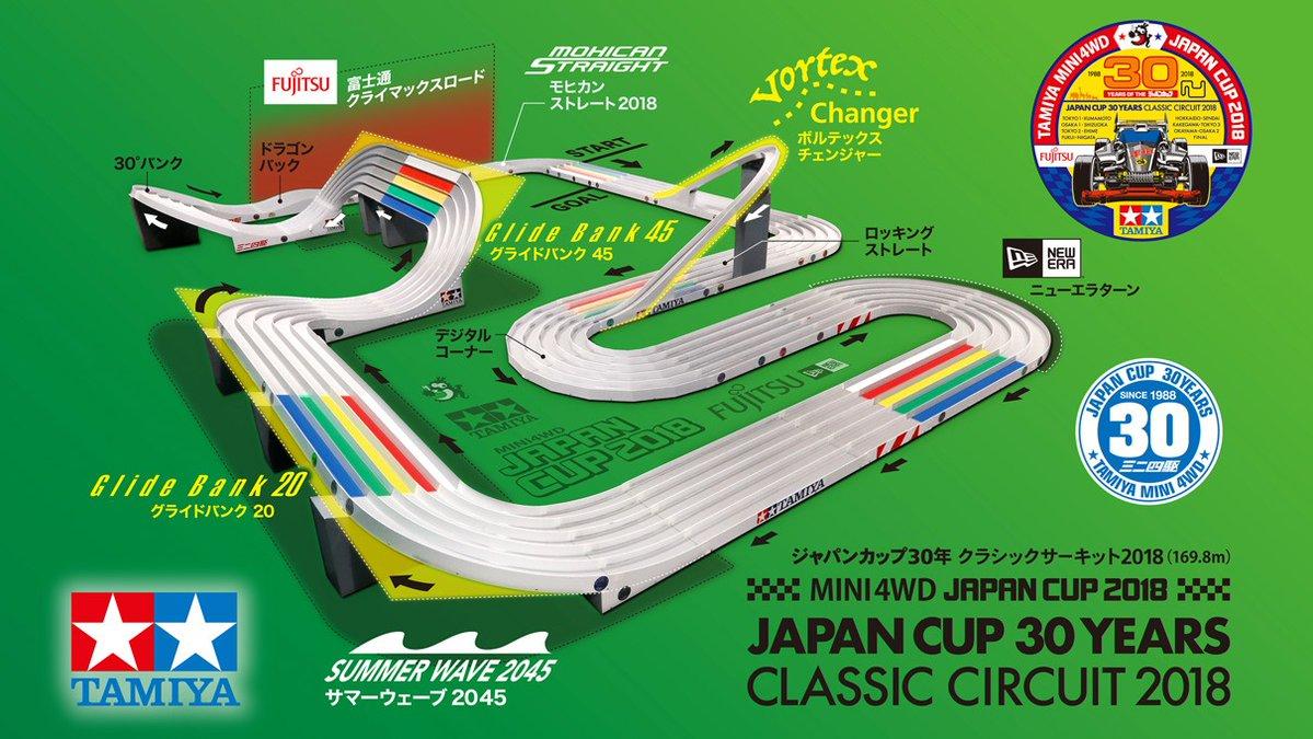 Classic Circuit 2018