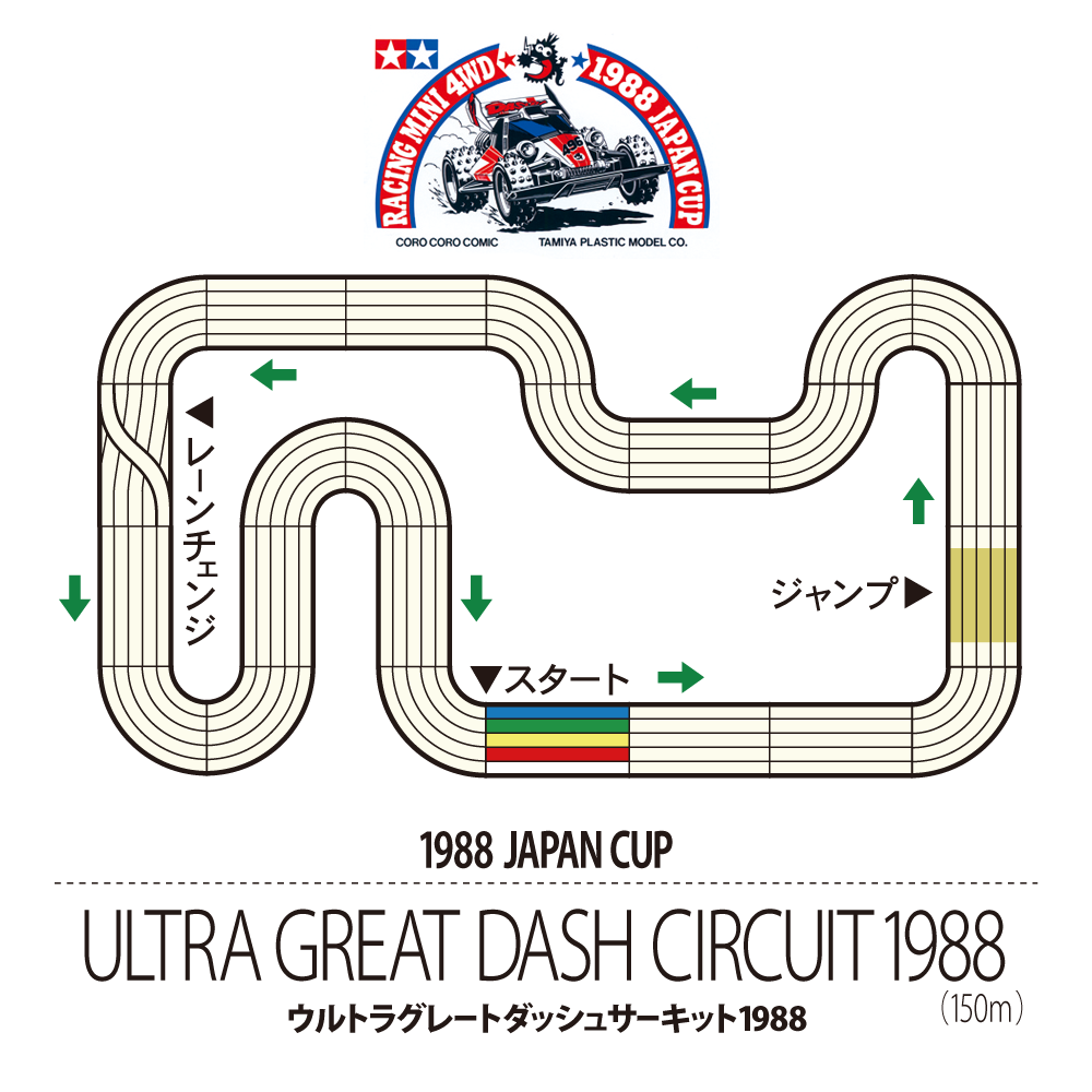Ultra Great Dash Circuit