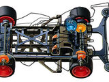 Super X Chassis