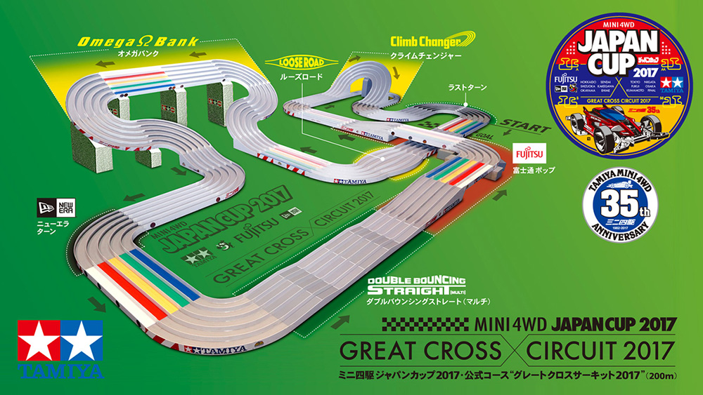 Great Cross Circuit 2017