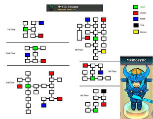 Mystic Swamp MAP
