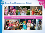HAS Toy Fair 2013 Presentation slide 59