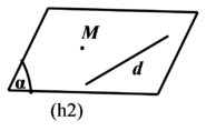 Cách xác định một mặt phẳng 2