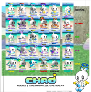 Hero Evolution Chao Chart by ChaoGarden.png