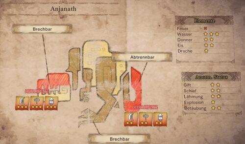 MHW-Schwäche Anjanath.jpg