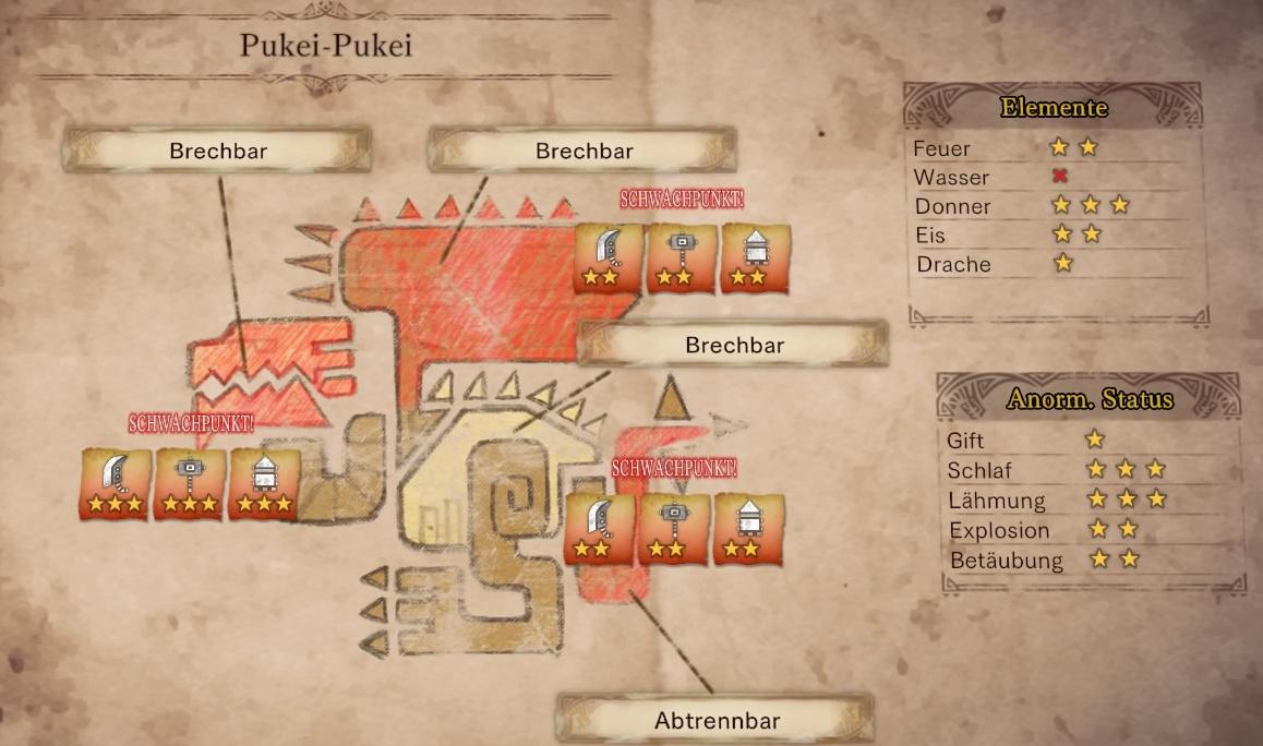 Pukei-Pukei/Jagdhilfe