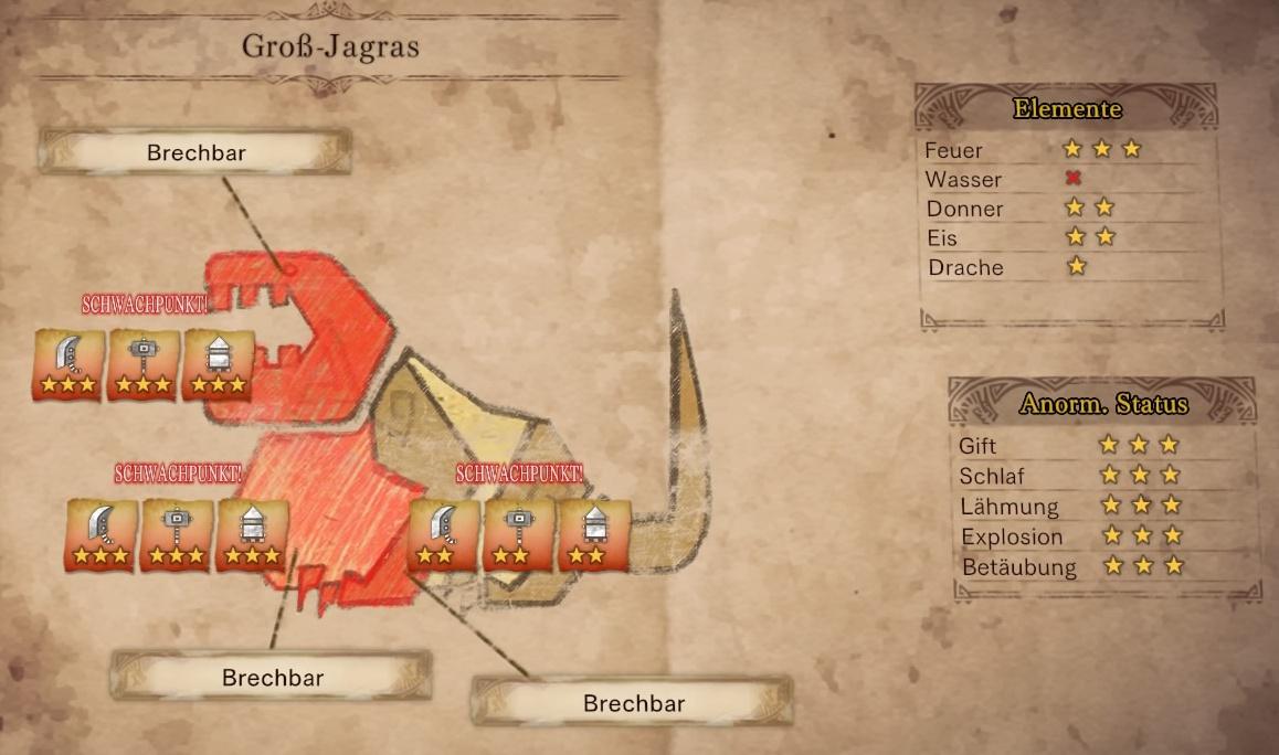 Groß-Jagras/Jagdhilfe