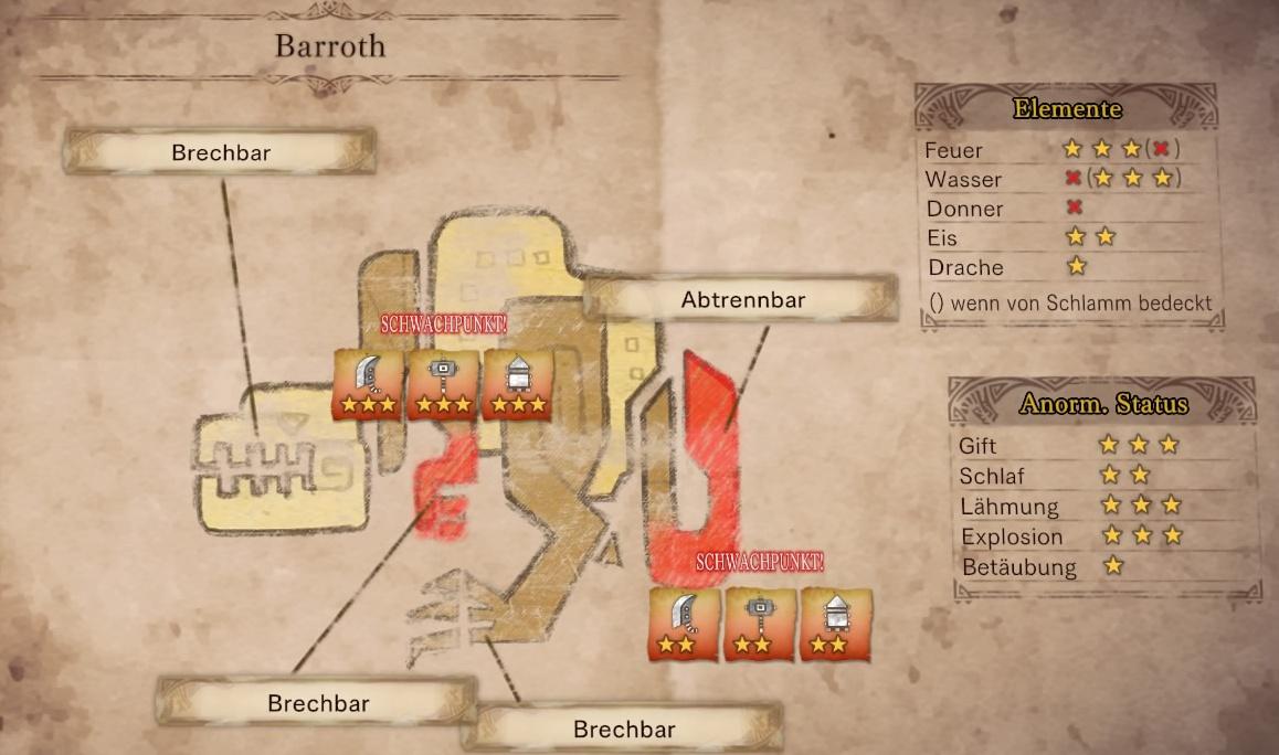 Barroth/Jagdhilfe
