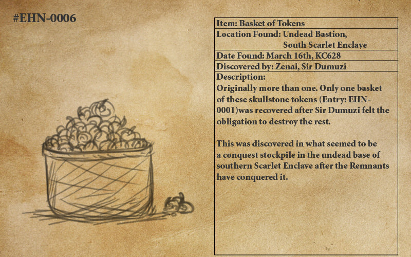 Basket of Tokens