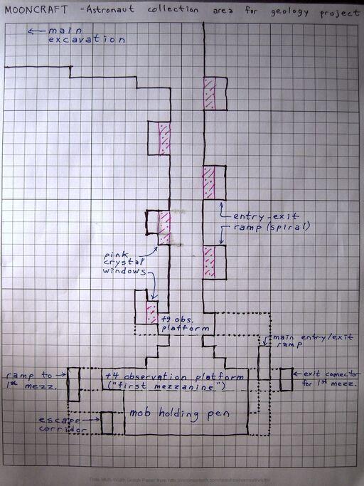 GE-astropit-drawing.jpg