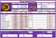 Great Seljuk Empire - Hammy