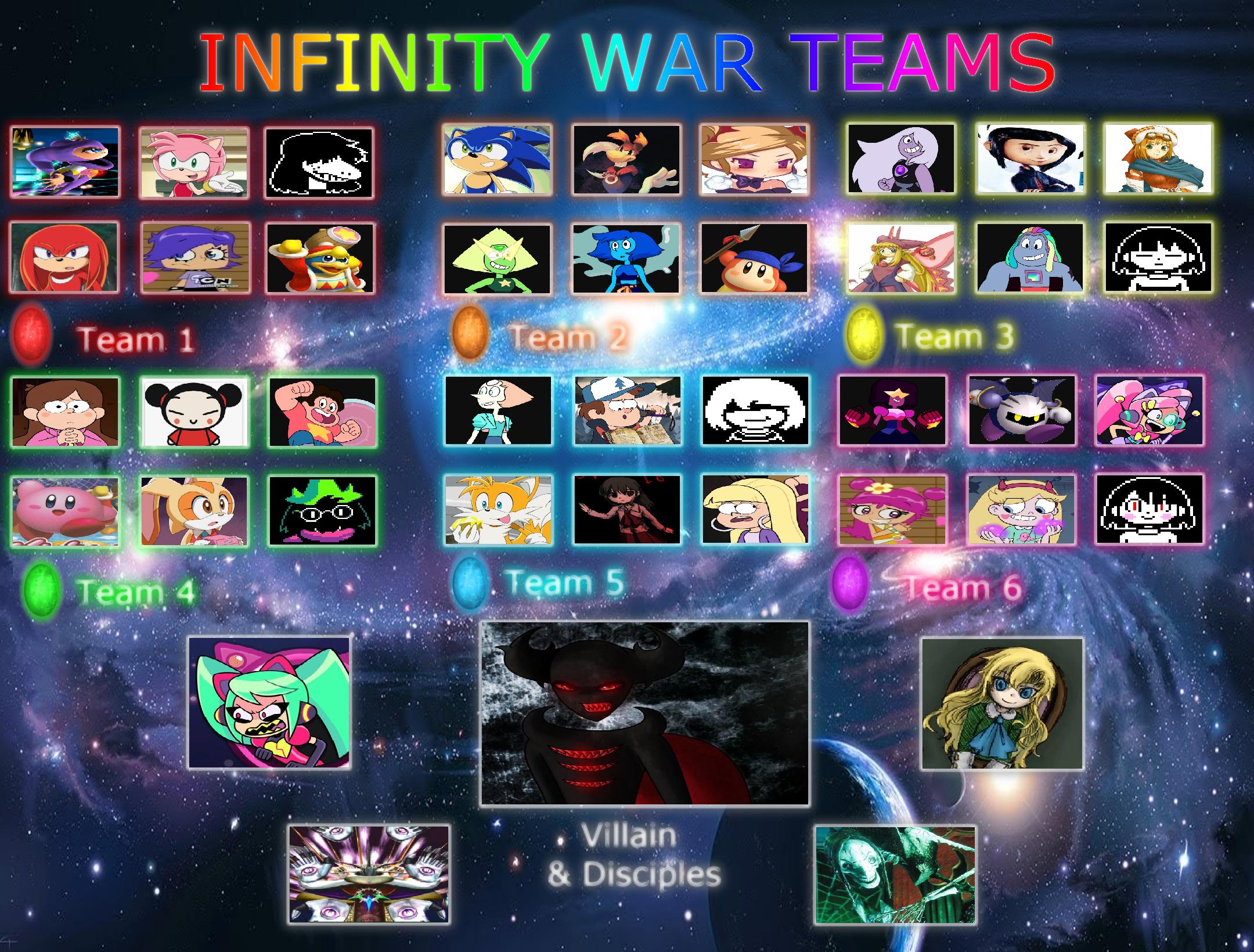 Multiverse: Infinity War