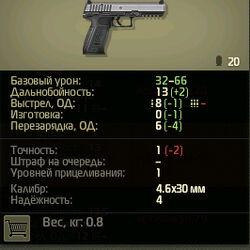 Обзор видов оружия