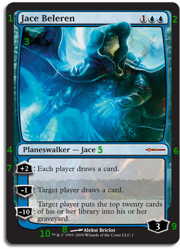 Parts of a card - MTG Wiki Planeswalker Rules