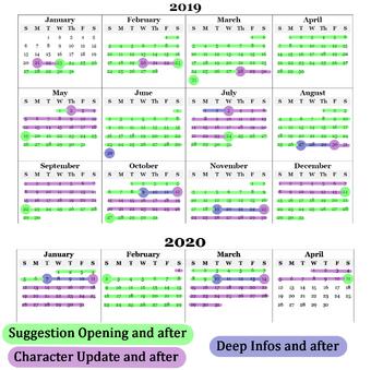 Faqs Mudae Mudae Wiki Fandom