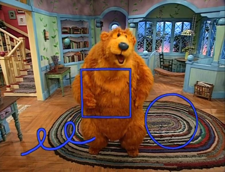 Shape of a Bear