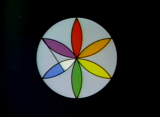 Geometry of Circles