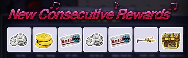 Consecutive rewards.jpg