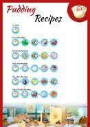 Recipes Pudding