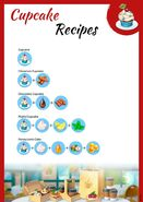 Recipes Cupcake