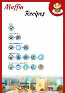 Recipes Muffin