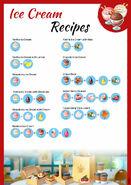 Recipes Ice Cream