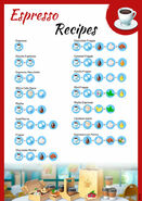 Recipes Espresso