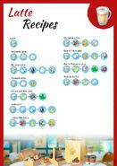 Recipes Latte