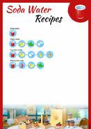 Recipes Soda