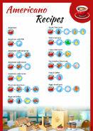 Recipes Americano