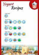 Recipes Yogurt