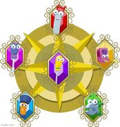 Elements of Harmony with Handy Manny Characters (Version 2)