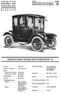 Americanelectriccar