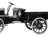 Sullivan Motor Truck Corporation