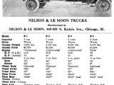 Nelson & Le Moon