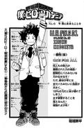 Izuku's Manga Profile